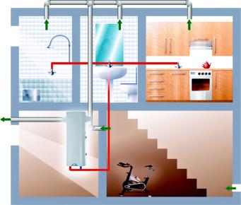 využitie tepelného čerpadla SPLIT