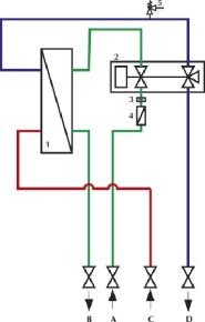 schéma výmenníkovej stanice TW