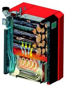 Combined Boiler